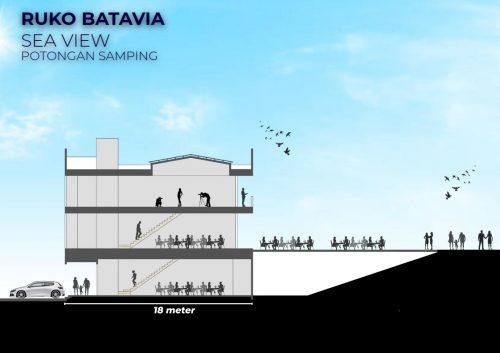 Tipe Unit Ruko Batavia – Ebony 2 Pantai Kita PIK2 (2)