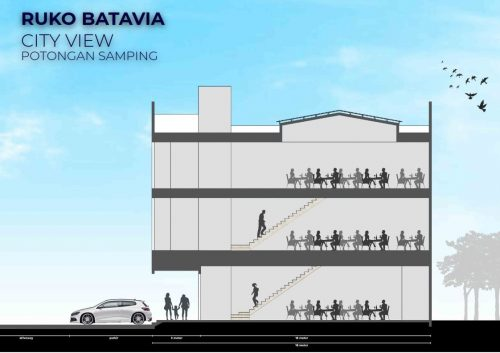 Tipe Unit Ruko Batavia – Ebony 2 Pantai Kita PIK2 (4)
