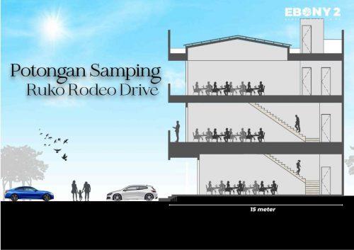 Tipe Unit Ruko Rodeo Drive – Ebony 2 Pantai Kita PIK2 (2)